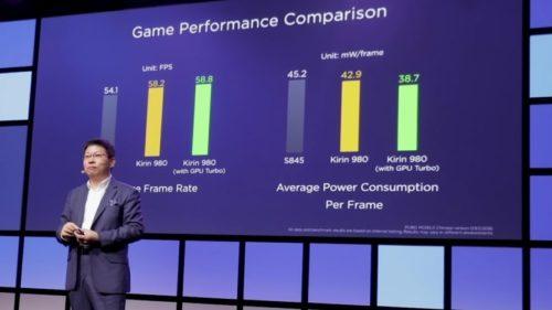 Benchmark, Turbos und Performance Mode: Was Huawei getan hat und noch tun wird. 3