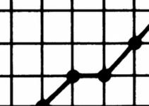 Huawei Statistik