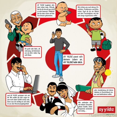 Infografik Life Time AY YILDIZ