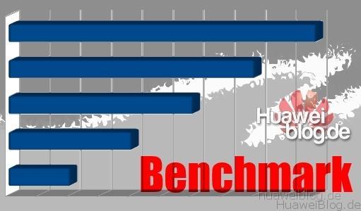 HB_Benchmark