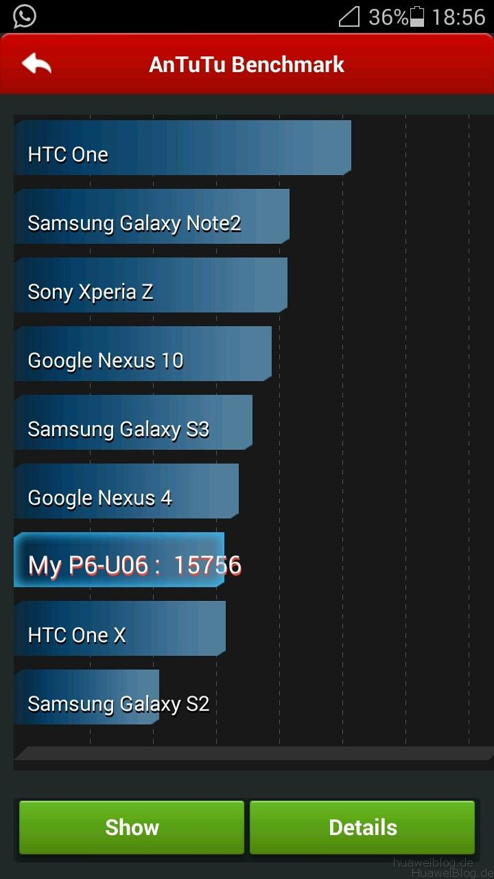 Huawei Ascend P6 Benchmark