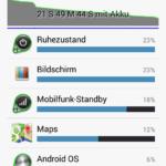 Huawei_Ascend_G6_Akku