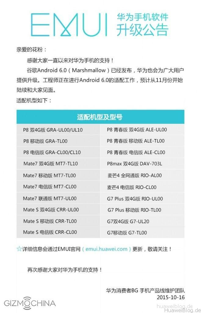 Huawei Androoid 6.0 Updateliste