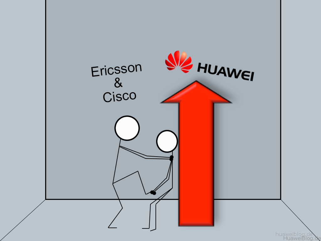 Ericsson Cisco vs Huawei