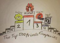 Huawei Platz 1