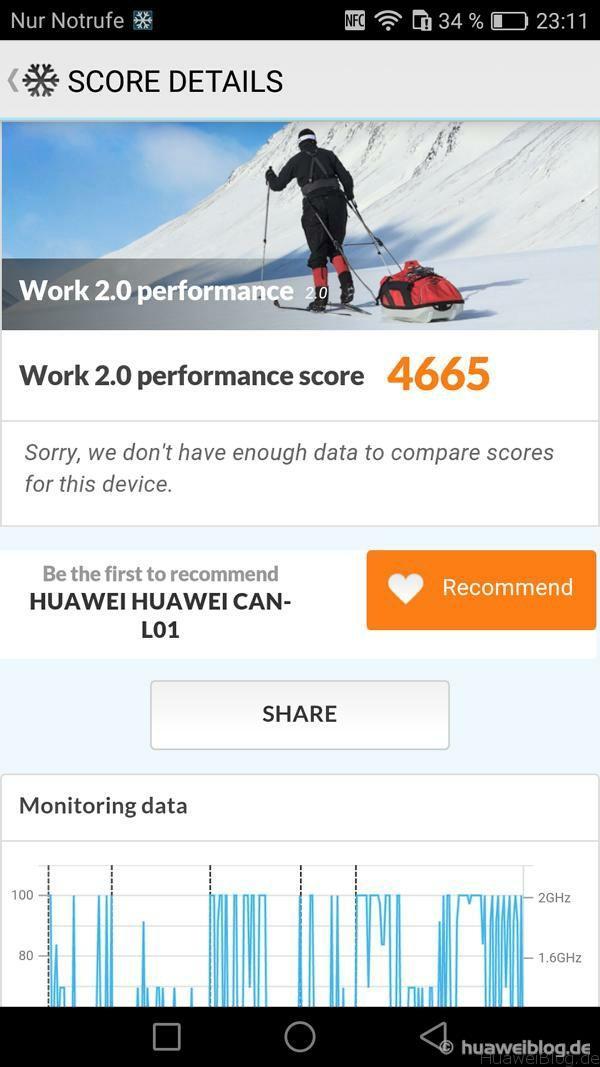 Huawei nova pcmark