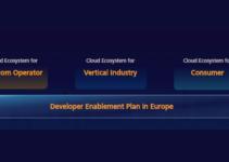 drei cloud-ekosystem