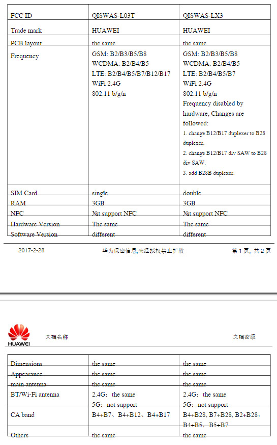 Huawei P10 Lite FCC