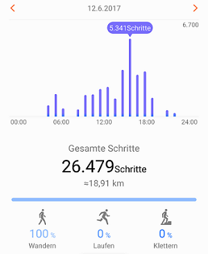 Gesundheits App