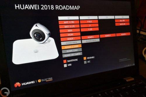 Huawei Roadmap 2018