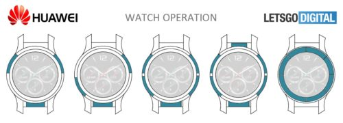 Huawei Watch acht Touch Zonen