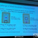 Huawei Qi