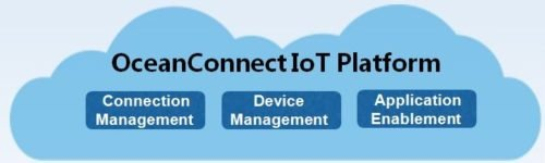 OceanConnect IoT Solution