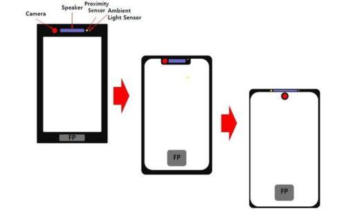 Loch im Display: Huawei plant Alternative zur Notch 3