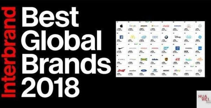 "Huawei klettert auf Platz 68 bei den ""Best Global Brands 2018"""