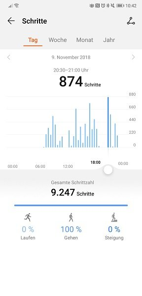Huawei Health Schritte