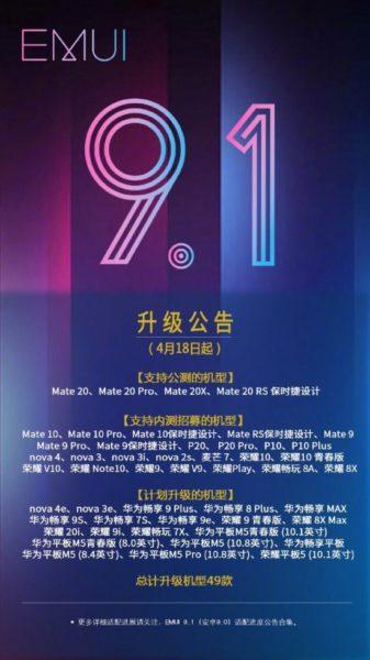 HUAWEI News - EMUI 9.1, Kirin 985, CIA, Leica, Mate X, Ren und Yu 1