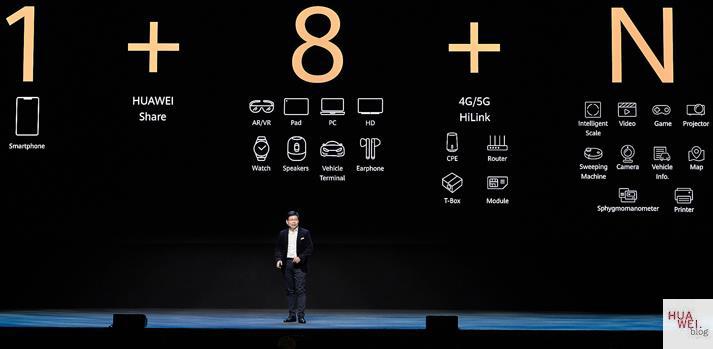 Huawei treibt eigenes Ökosystem voran 1