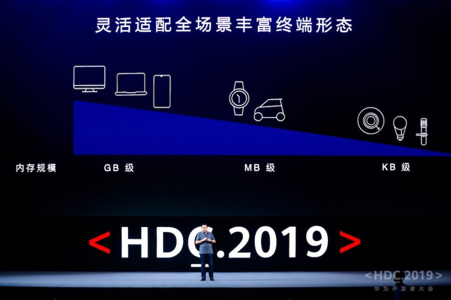 HarmonyOS wird Huaweis eigenes Betriebssystem 1