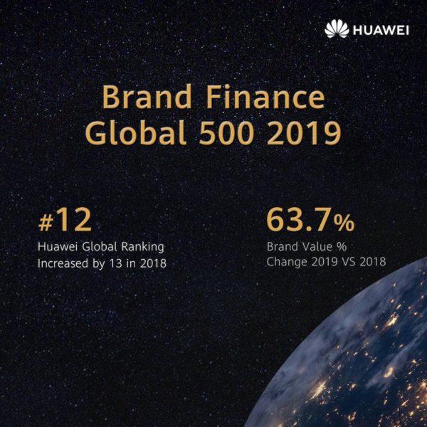 HUAWEI jetzt Nr. 12 im Brand Finance Global Top 500 Report 1