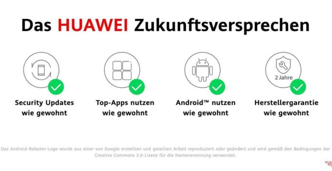 Bekommt mein HUAWEI Android Q?