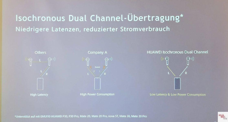 HUAWEI FreeBuds 3 Test - Luft nach oben! 17