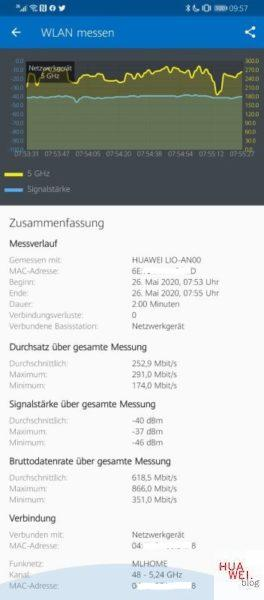 Huawei WiFi Q2 Pro Test