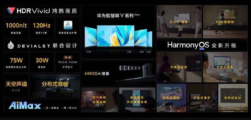 HUAWEI SmartTV V Series Technische Daten