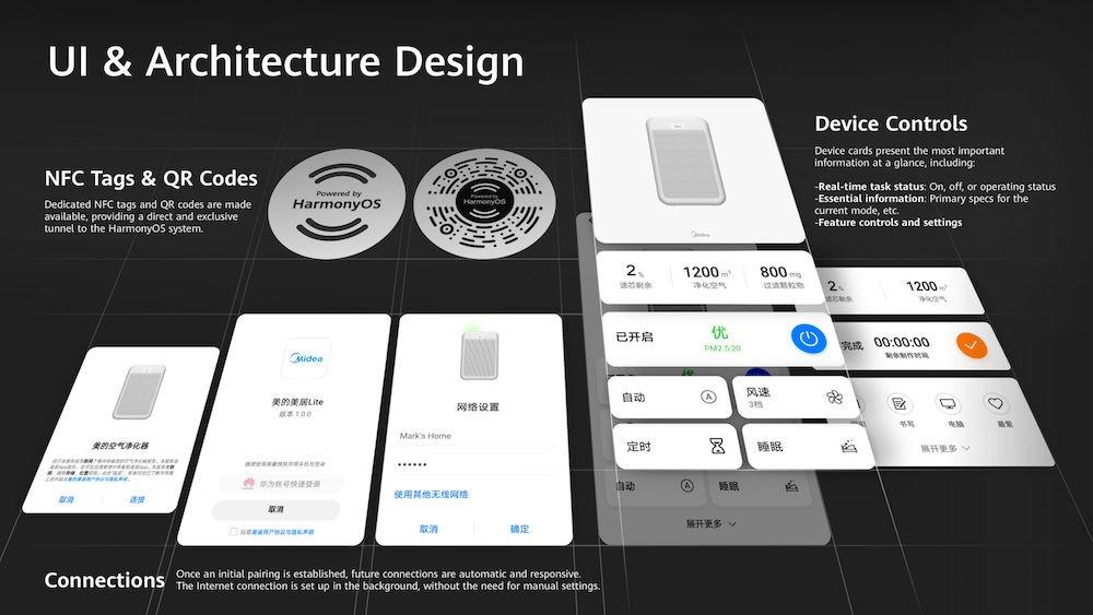 Design Award oder doch Leaks! 🤷🏽♀️😜 2
