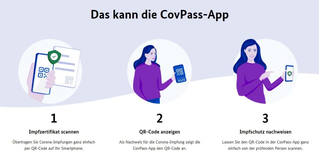 HUAWEI CovPass App Funktion