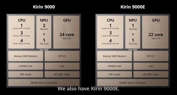 HUAWEI Kirin 9000 vs Kirin 9000E
