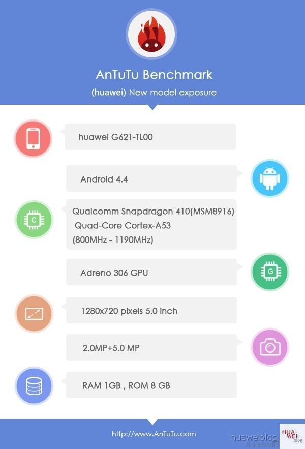 G621_Huawei