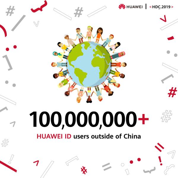 HUAWEI Mobile Services erreicht 100 Mio aktive Nutzer außerhalb Chinas und kündigt Entwicklerprogramme an 1