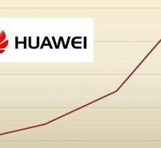 Huawei weiterhin mit starken Zahlen