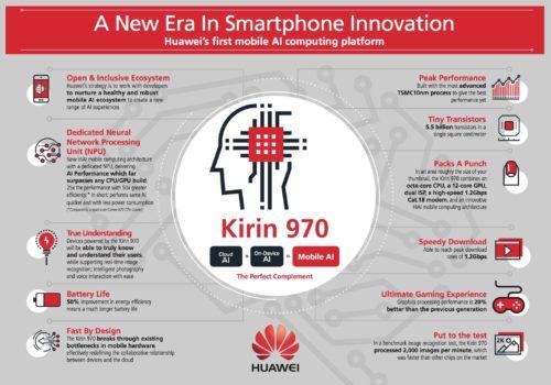 Huawei Kirin 970 Specs