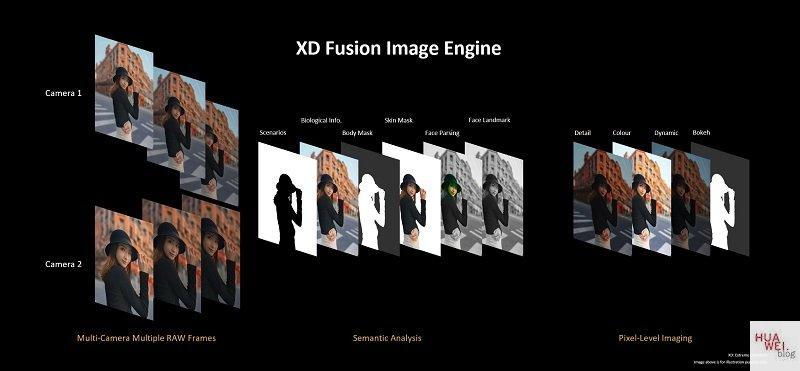 Huawei-Kamera-XD-Fusion-Engine