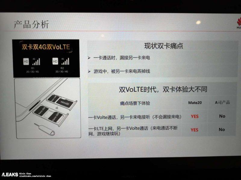 Huawei Mate 20 Dual SIM SDcard
