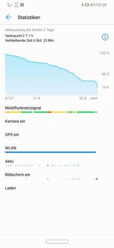 Huawei Mate 20 Lite Akku