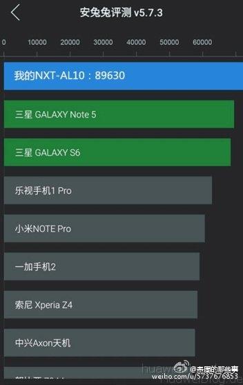 Huawei-Mate-8-AnTuTu