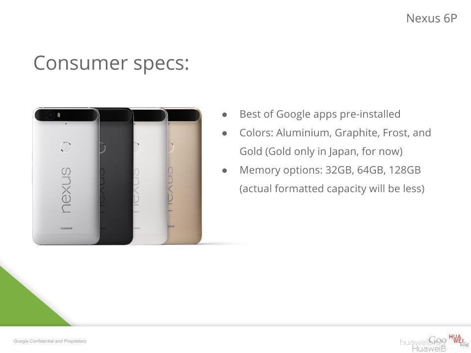 Huawei Nexus 6P Farben Colors