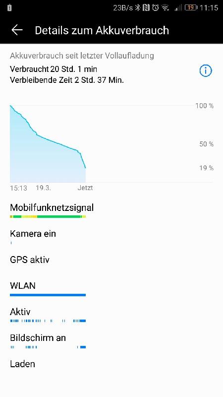 Huawei P10 Test Akku Laufzeit