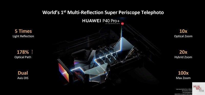 Kamera Vergleich P30 Pro vs. P40 Pro vs. P40 Pro+ 1
