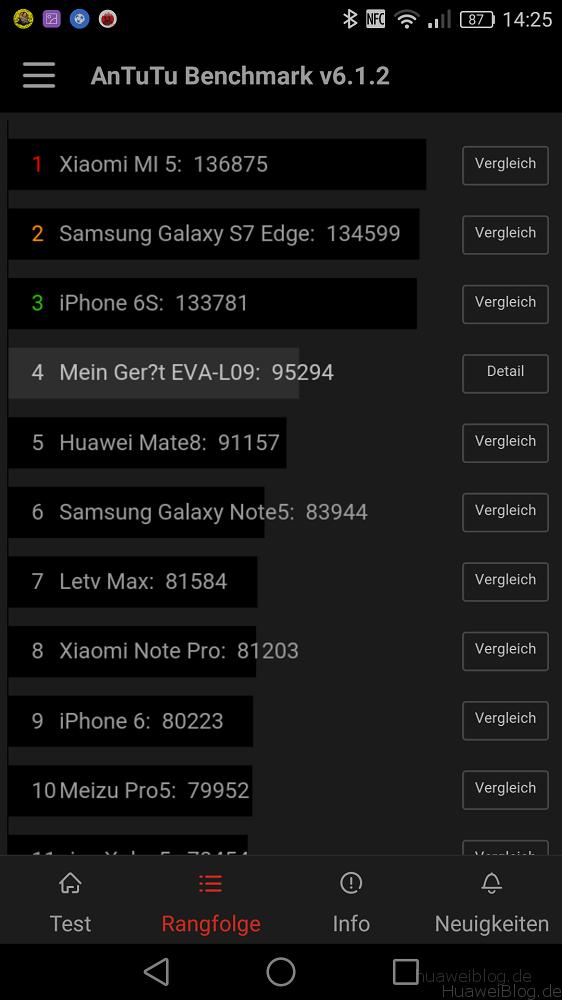 Huawei P9 Vergleich