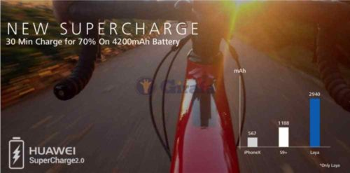 Huawei SuperCharge 2.0
