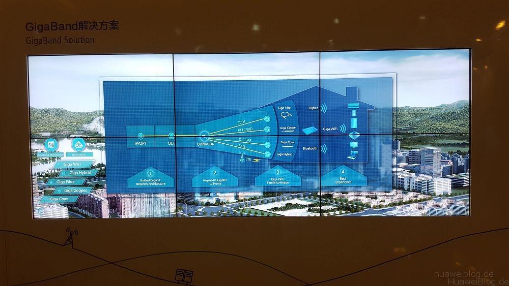 Huawei Campus 017