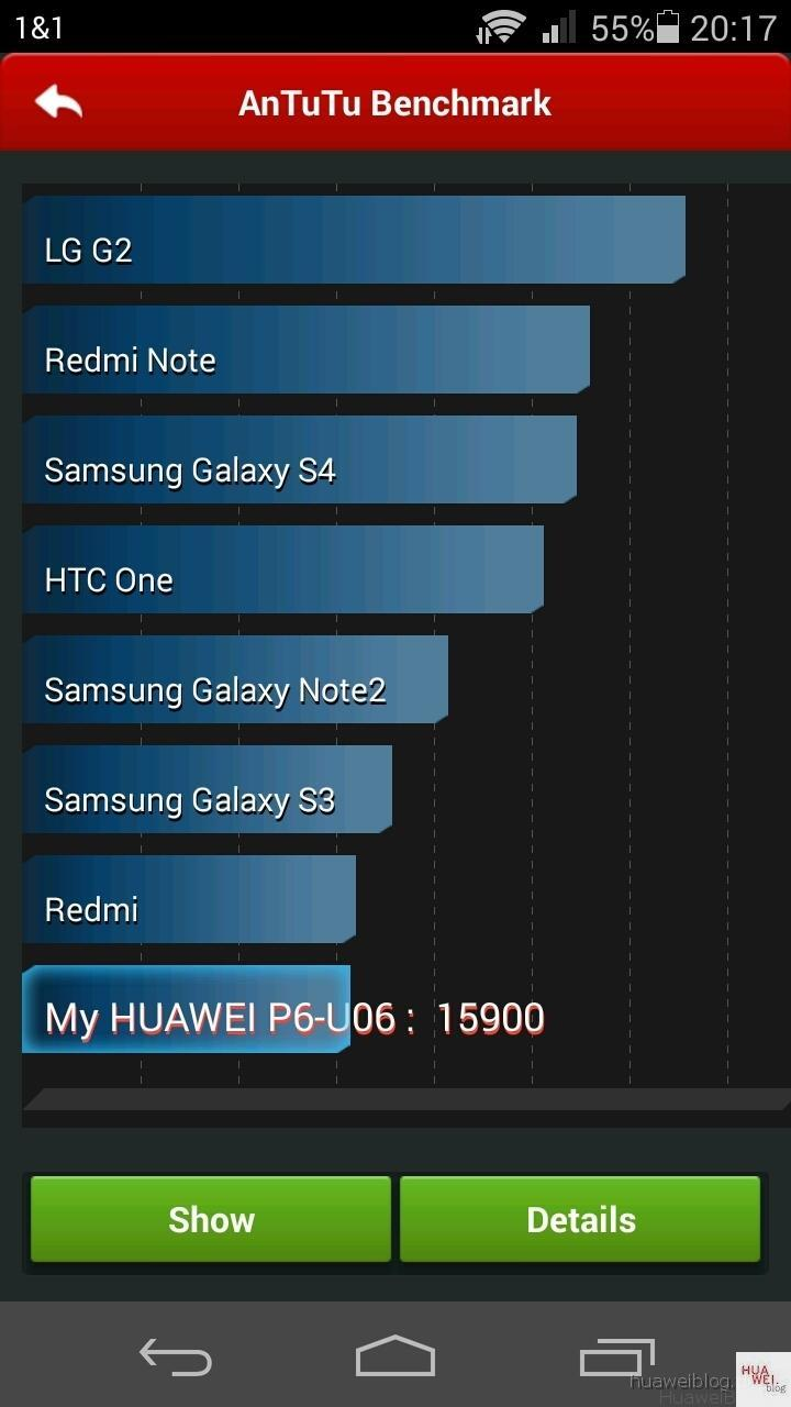 Huawei_Ascend_P6_Benchmark