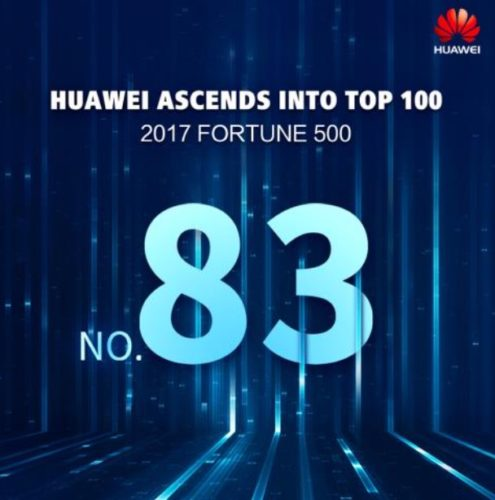 Huawei Fortune 500