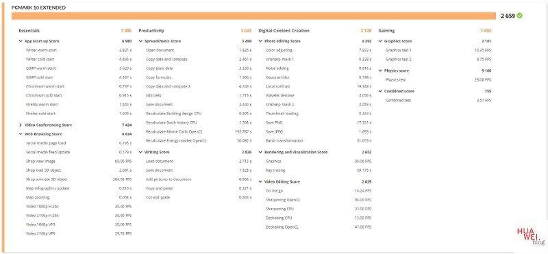 Huawei Matebook D14 Test PCMark10