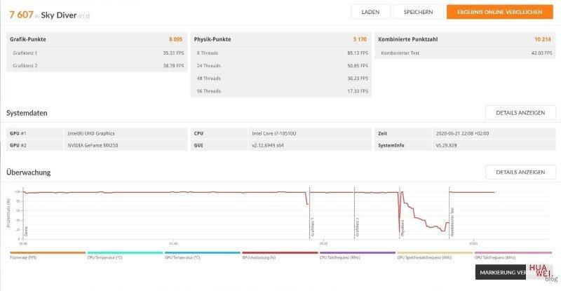 Huawei Matebook X Pro 2020 Test 3D Mark