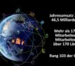 Huawei Technologies Deutschland Image 2016